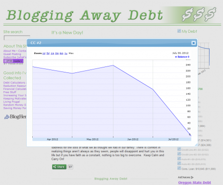 debt tool for wordpress